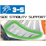 Side Stability Support